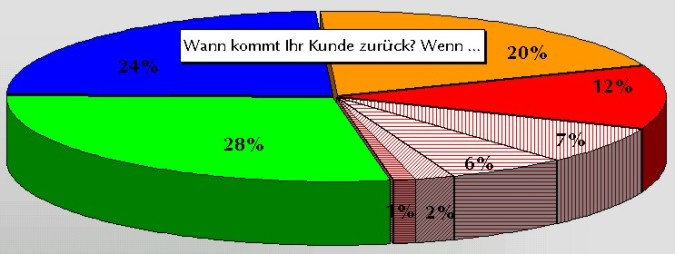 exceltab-stat-2002.jpg